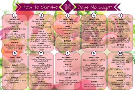 10 Day Sugar Detox Menu by 10 Day Sugar Detox Menu Plan Made Easy