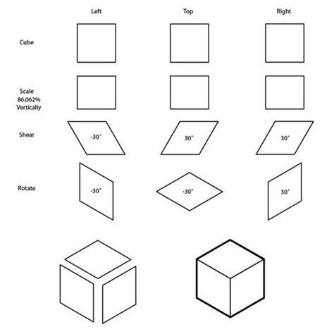 tutorial illustrator isometric how to create advanced isometric illustrations using the