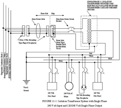 3 phase isolation transformer wiring diagram electrical