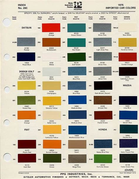 car paint color codes 17 best ideas about auto paint colors on auto