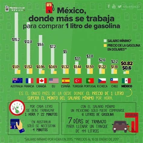 salario minimo y subsidio de transporte 2016 colombia salario minimo mas subsidio de transporte 2016 en colombia