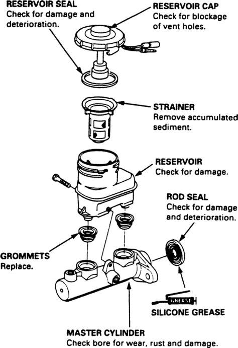 repair anti lock braking 1992 honda civic parking system service manual repair anti lock braking 2000 honda cr v parental controls 1992 honda prelude