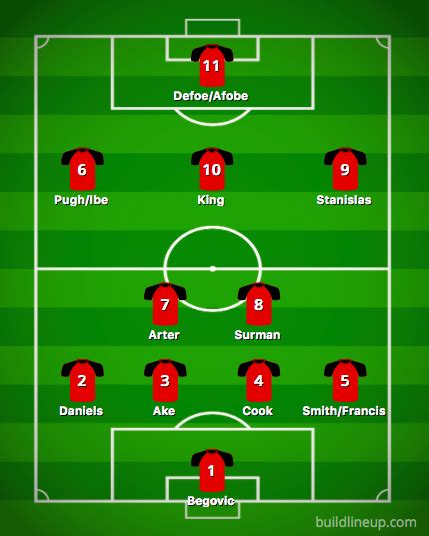 epl table line up premier league preview 2017 18 bournemouth the set pieces