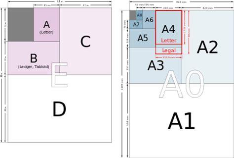 Mesin Fotocopy Ukuran Kertas F4 cara print kertas a4 seotoolnet