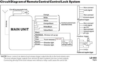 hyundai accent central locking wiring diagram wiring