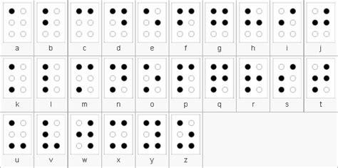 lettere braille braille plat d 233 sencyclop 233 die