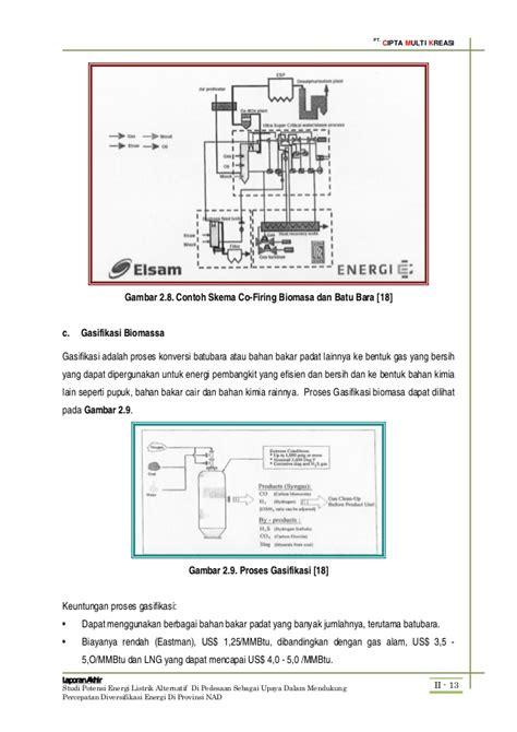 contoh format laporan absensi karyawan moco wo contoh laporan energi alternatif moco wo