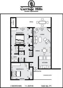 1000 square foot floor plans 1000 sq ft apartment floor plans 1000 sq ft homes plan