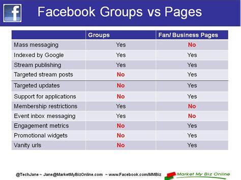 fb group jamie sheffield page versus group on facebook