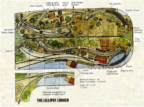 layout artist pay scale 139 best train garden images on pinterest layouts train