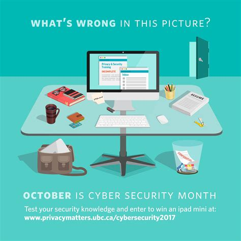 the complete privacy and security desk reference october is cyber security awareness month ubc