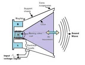 industrial mig welder wiring diagram 220 welder wiring diagram elsavadorla