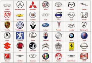 Cars Symbol Car Logo New Car Logos Cars And Trucks
