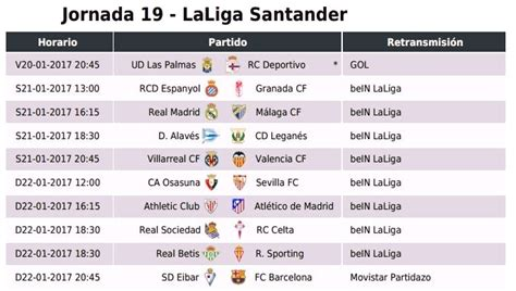 Calendario Liga Espanola Jornada 19 Liga Espa 241 Ola 2017 Laliga Santander