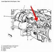 SOLVED Where Is A Knock Sensor Located On 2005  Fixya