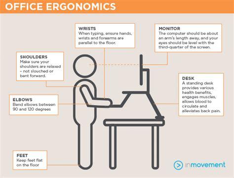 ergonomic benefits of standing desk office ergonomics visual ly