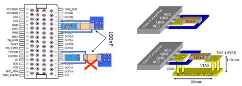 decoupling bulk capacitor figure 2 using the bottom side of the board for the 100nf capacitor ground connection can