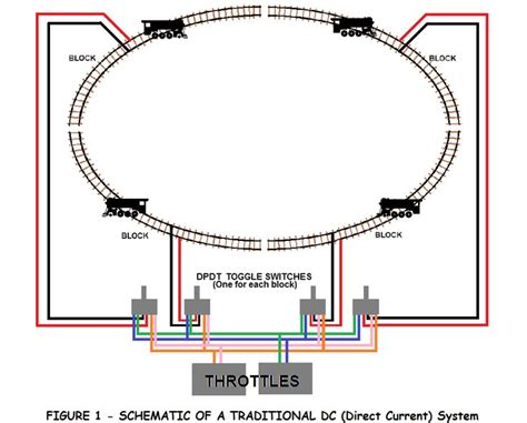model railroad wiring diagrams 59 best model railroad electronics dcc images on