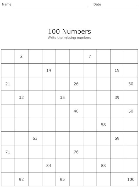 printable missing numbers 100 chart 14 best images of missing numbers 1 100 worksheet
