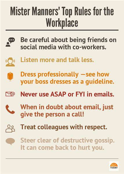 7 Work Etiquette Tips by Office Etiquette How To Handle Gossip Email Lunch