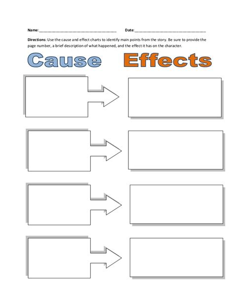 Cause Effect Essays Free by Cause And Effect Graphic Organizer