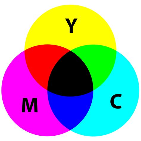 color encyclopedia color theory the free encyclopedia tarot