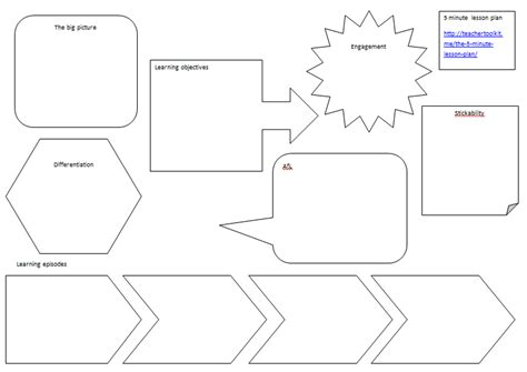 5 minute lesson plan template the 5 minute plan a for students on the fdlt at the