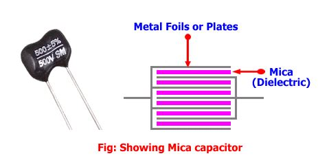 mica capacitor dielectric absorption all experts capacitors