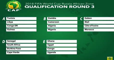 World Cup Groups Table Groups Of Africa S Draw For 2018 Fifa World Cup