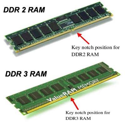 Ram Ddr2 Di Makassar riconoscere i vari tipi di ram ddr2 e ddr3 scoopissimo