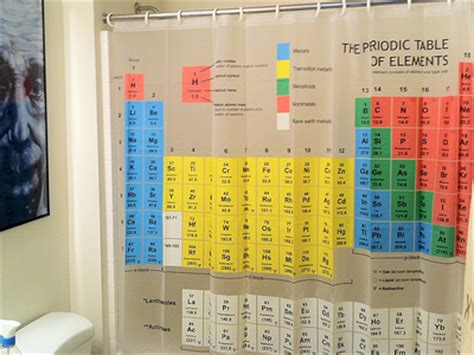 What Is Table Shower by Periodic Table Shower Curtain