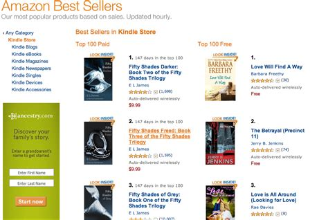 amazon kitchen best sellers my personal caign to defeat fifty shades of grey