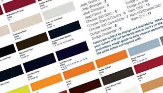 best jeep wrangler colors top 10 wrangler colors cj