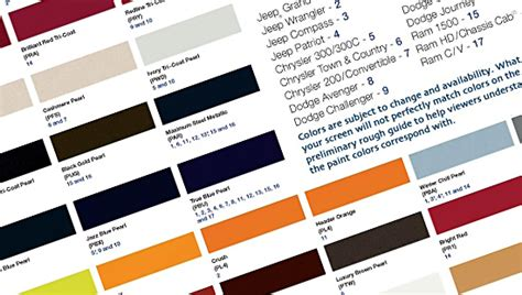 world s most disgusting color code best jeep wrangler colors top 10 wrangler colors cj
