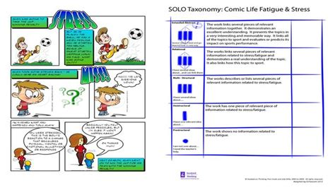 fatigue tutorial questions the 25 best solo taxonomy ideas on pinterest blooms