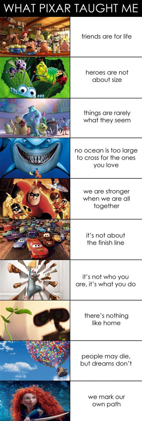 Pixar Meme - funny pixar memes www imgkid com the image kid has it