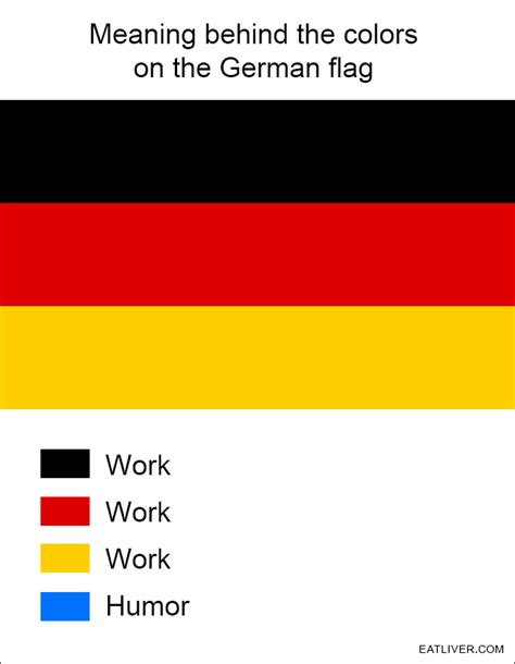 german flag colors german flag explained