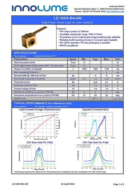define diode laser semiconductor laser diodes handbook 28 images laser diode dictionary definition laser diode