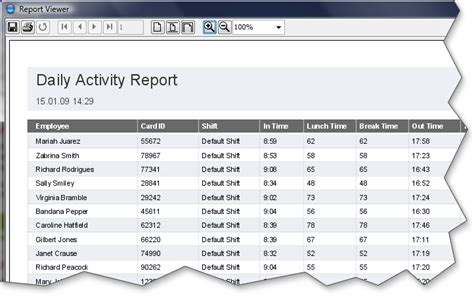 Report Template Viewer Reporting In Aggregate