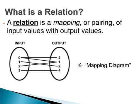 Define Relationship 2 1 Definition Of A Function