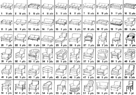 upholstery fabric chart upholstery fabric calculator 28 images quiltshops com