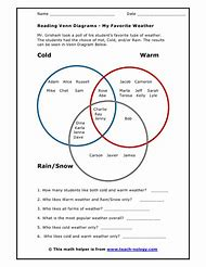 Best venn diagram worksheet ideas and images on bing find what venn diagram probability worksheet ccuart Image collections