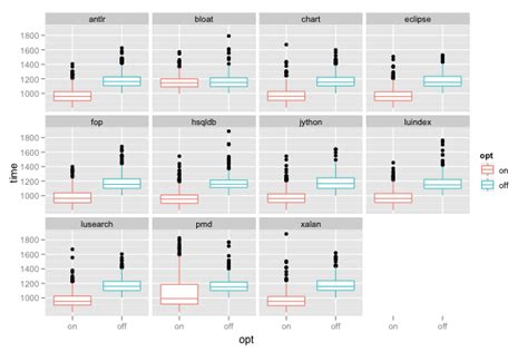 ggplot theme facet grid ggplot2 quick reference facet software and programmer