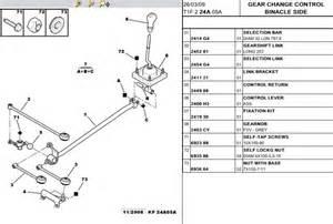 Peugeot 406 Gearbox Problems Gti6 Gear Stick Wobbles