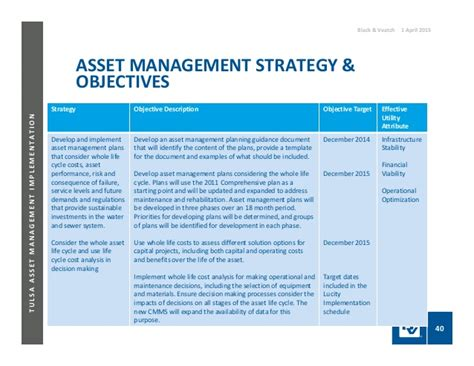 challenges and opportunities in implementing an asset