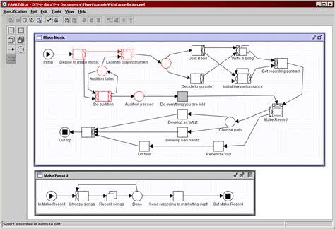 borderlayout javatpoint awt and swing abstract window toolkit wikipedia java