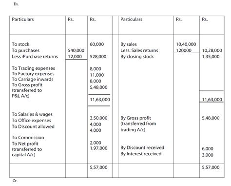 profit and loss account template printable profit and loss statement free word 39 s