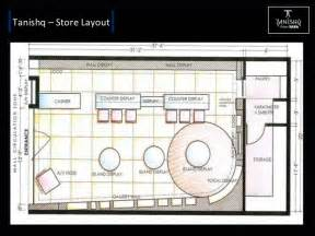 Jewelry Shop Floor Plan by Tanishq Brand Analysis By Anand