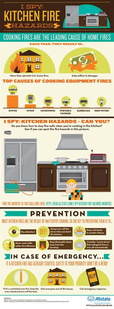 Kitchen Hazards Kitchen Safety Challenge Spot The Dangers Infographic
