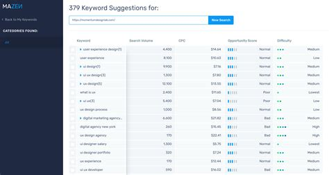 seo keyword research template seo keyword research template choice image template